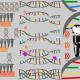 Corona PCR und Kunst