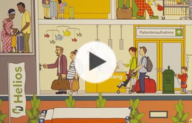 Beitragsbild für Filmbericht vom NDR über Wimmelbilder im Krankenhaus