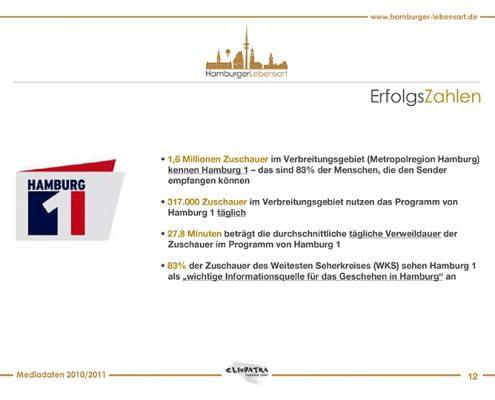 Hamburg 1 zeigt Infos über identity of art