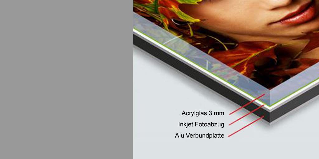 Qualität Fotodruck hinter Acrylglas